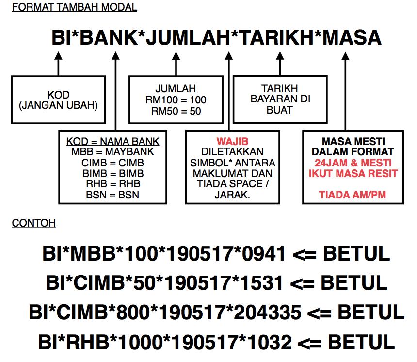 TAMBAH MODAL 2